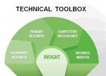 The Technical Toolbox